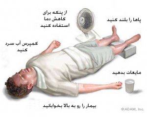 treat-heat-stroke (1)